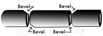 bevel-new