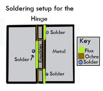solder-setup
