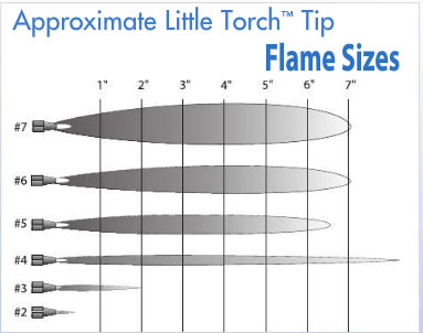 flame-little-torch