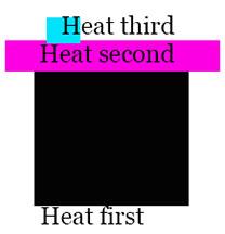 heating-order