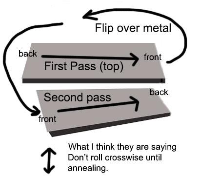 instruction micromark manuals